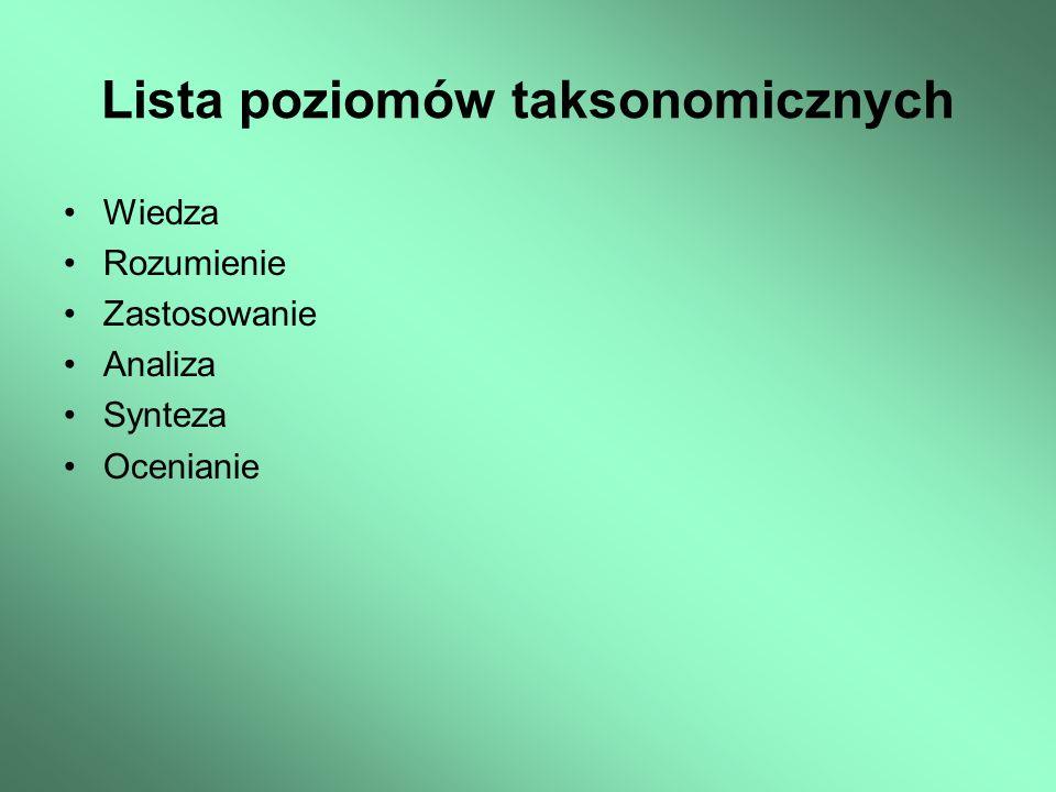Lista poziomów taksonomicznych