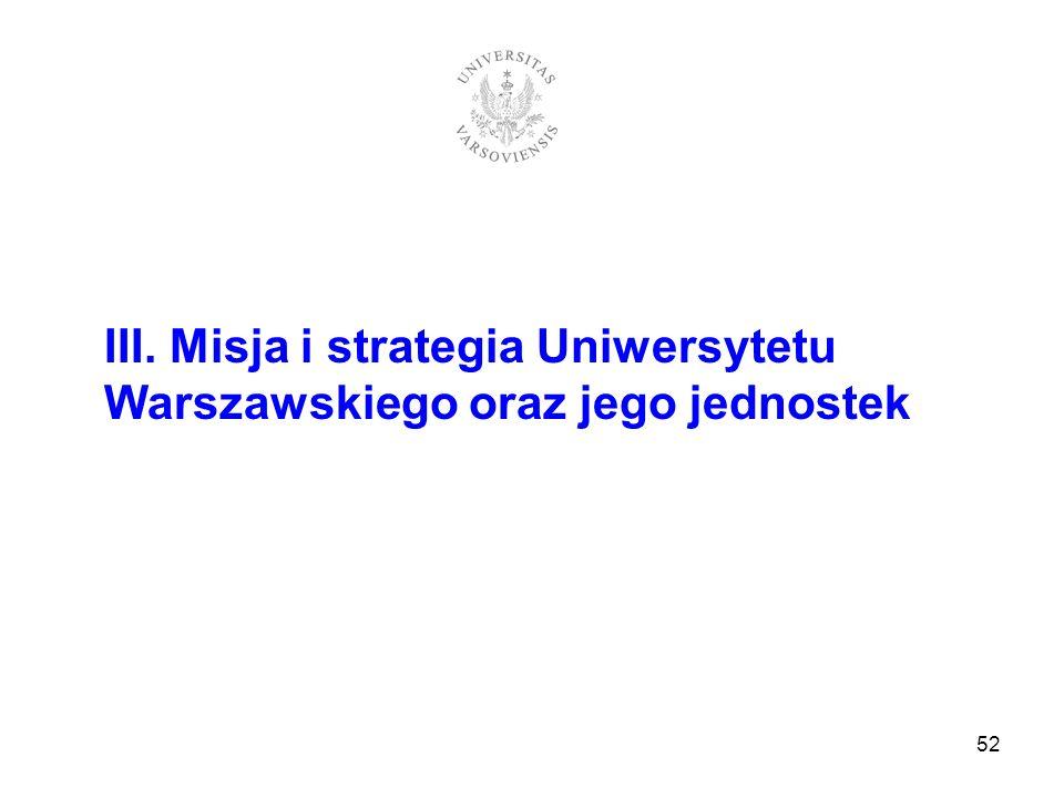 III. Misja i strategia Uniwersytetu Warszawskiego oraz jego jednostek