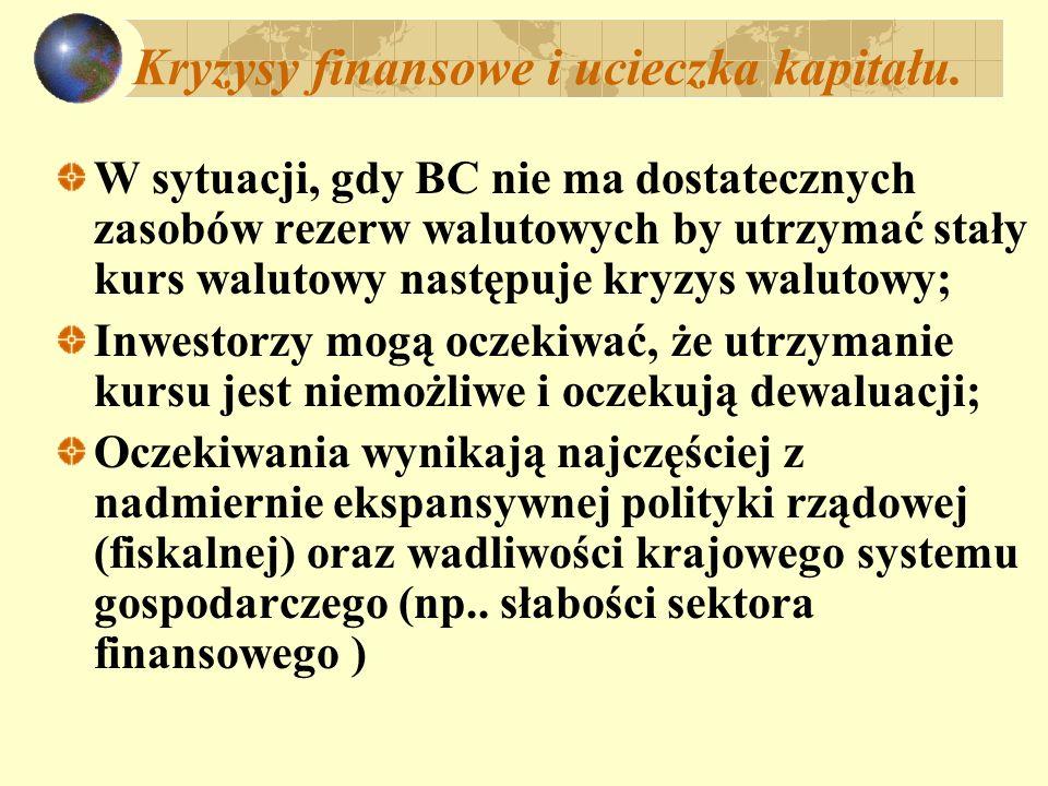 Kryzysy finansowe i ucieczka kapitału.