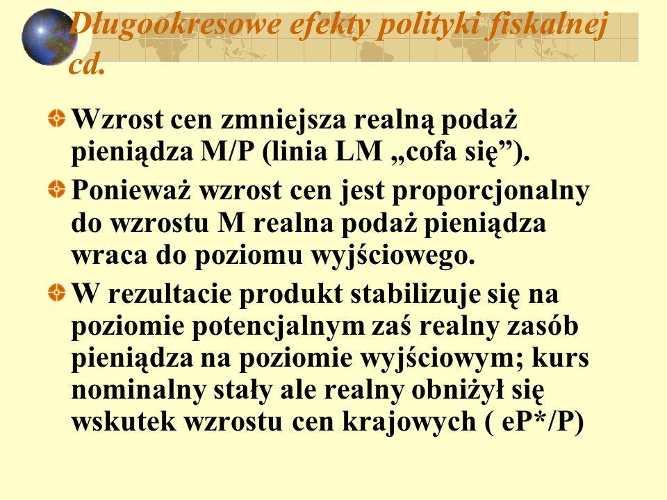 Długookresowe efekty polityki fiskalnej cd.