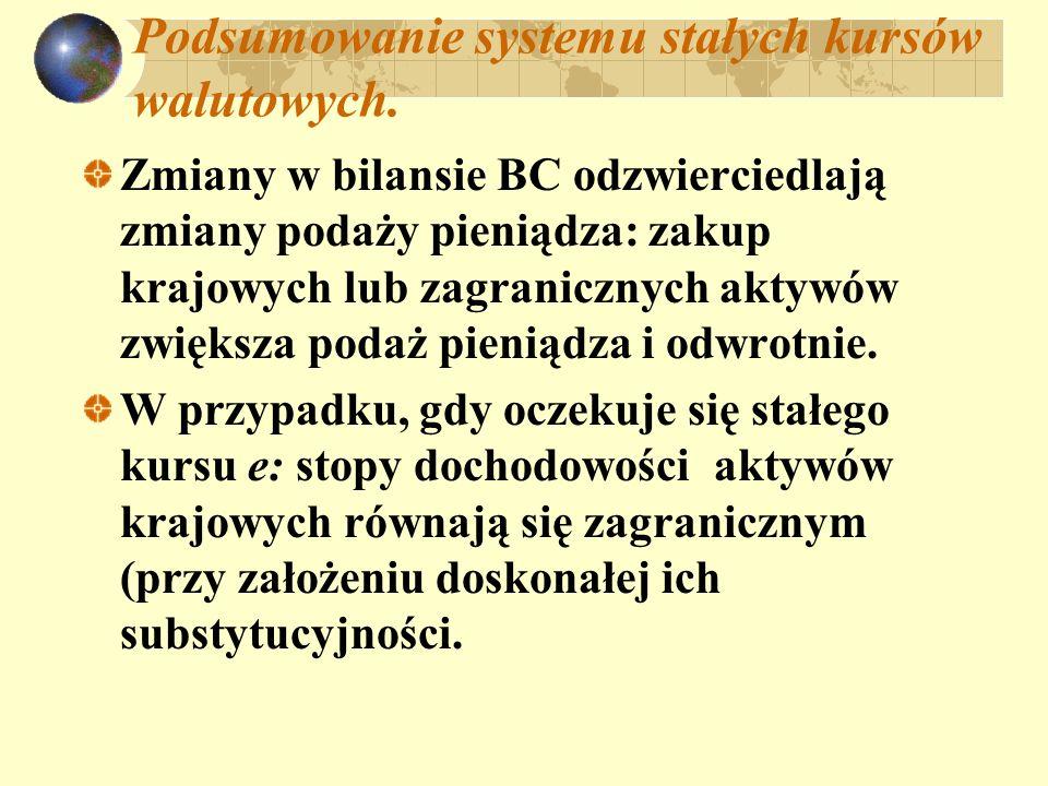 Podsumowanie systemu stałych kursów walutowych.