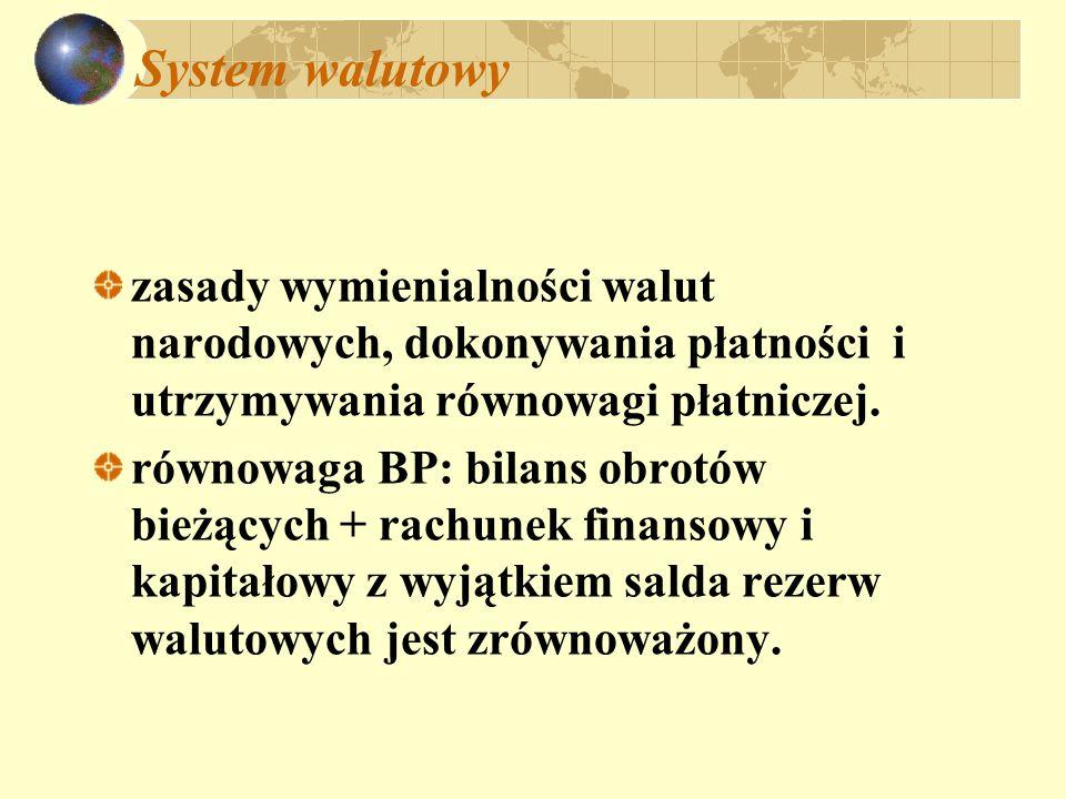 System walutowyzasady wymienialności walut narodowych, dokonywania płatności i utrzymywania równowagi płatniczej.
