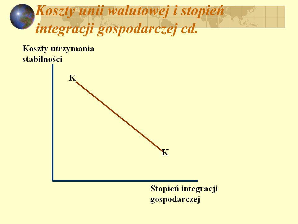 Koszty unii walutowej i stopień integracji gospodarczej cd.