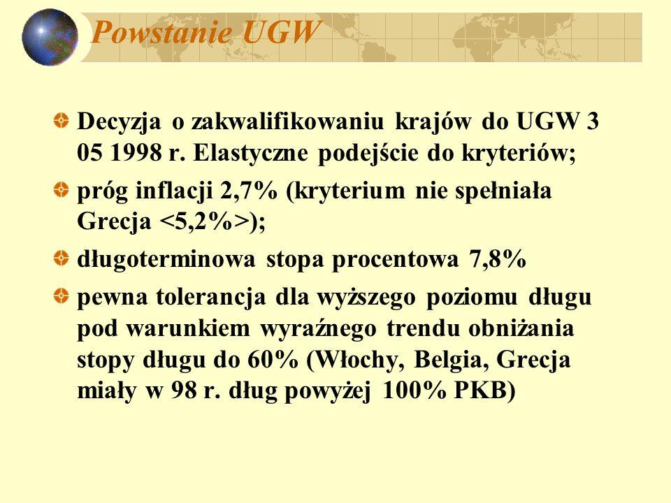 Powstanie UGWDecyzja o zakwalifikowaniu krajów do UGW 3 05 1998 r. Elastyczne podejście do kryteriów;