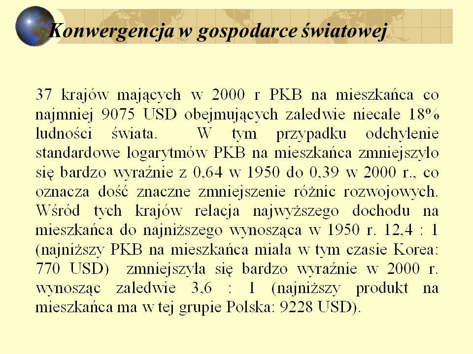 Konwergencja w gospodarce światowej
