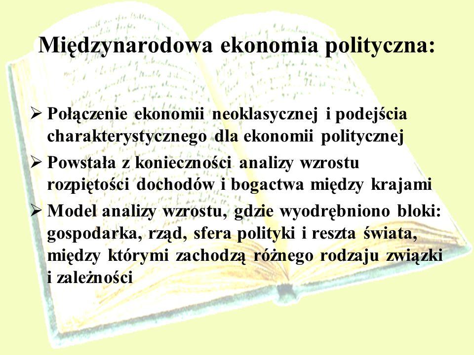 Międzynarodowa ekonomia polityczna: