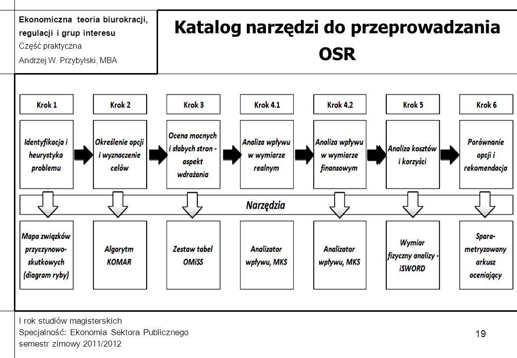 Katalog narzędzi do przeprowadzania OSR
