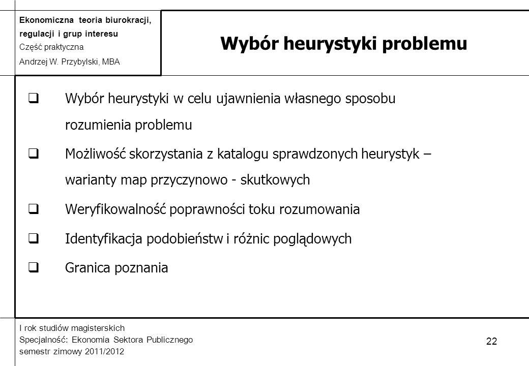 Wybór heurystyki problemu