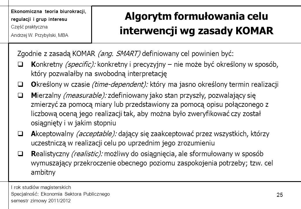 Algorytm formułowania celu interwencji wg zasady KOMAR