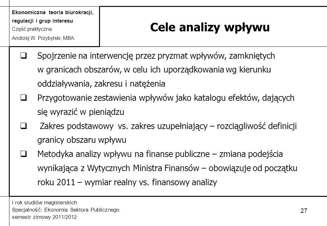 Cele analizy wpływu