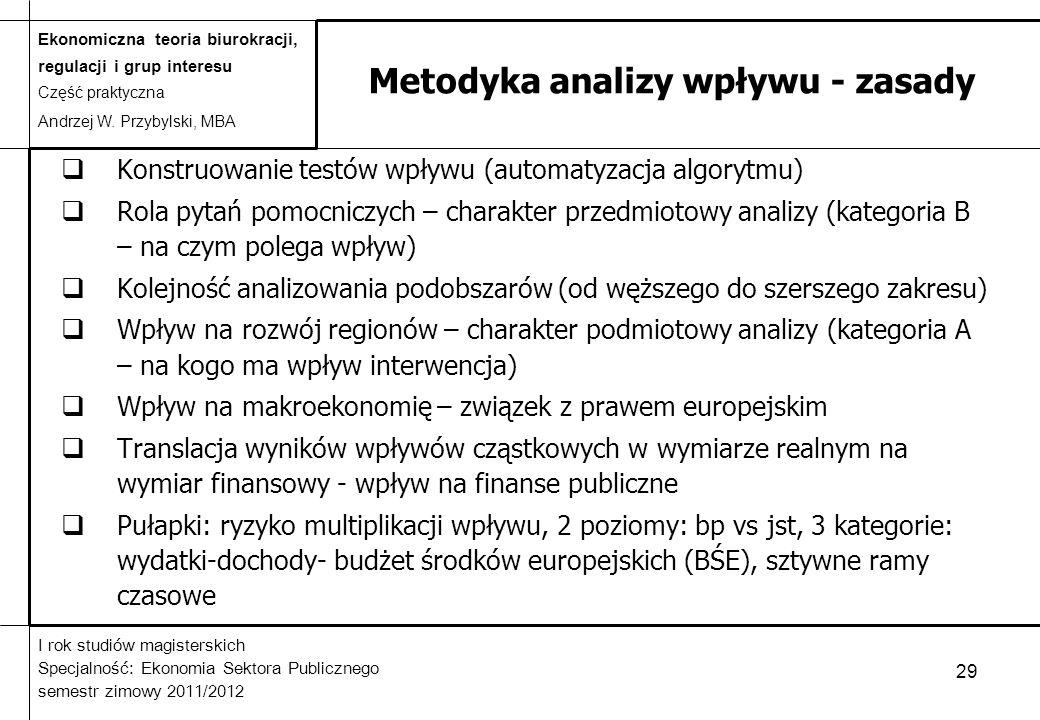 Metodyka analizy wpływu - zasady