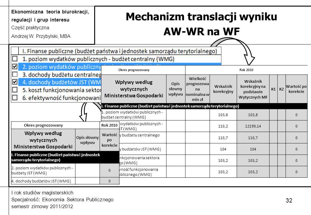 Mechanizm translacji wyniku AW-WR na WF