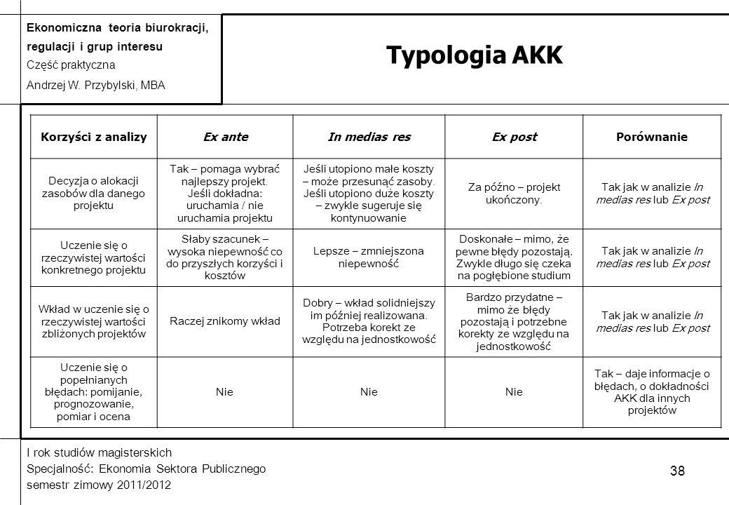 Typologia AKK Korzyści z analizy Ex ante In medias res Ex post