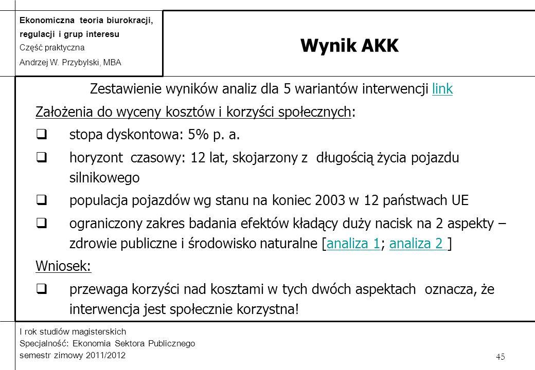 Zestawienie wyników analiz dla 5 wariantów interwencji link