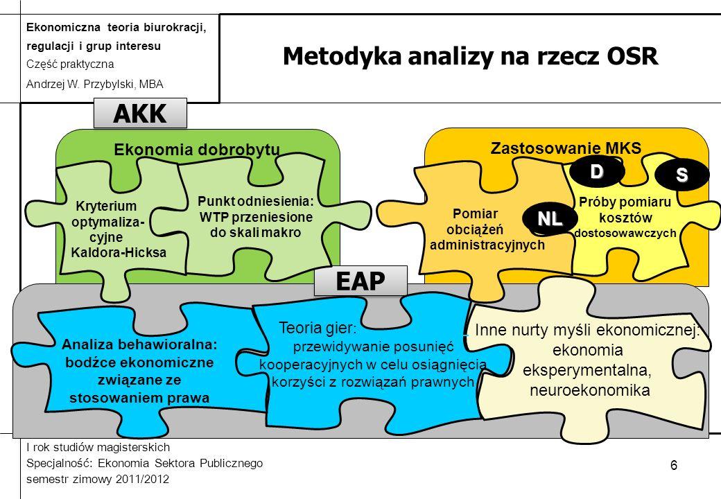 Metodyka analizy na rzecz OSR Analiza behawioralna: