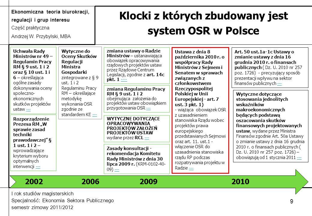 Klocki z których zbudowany jest system OSR w Polsce