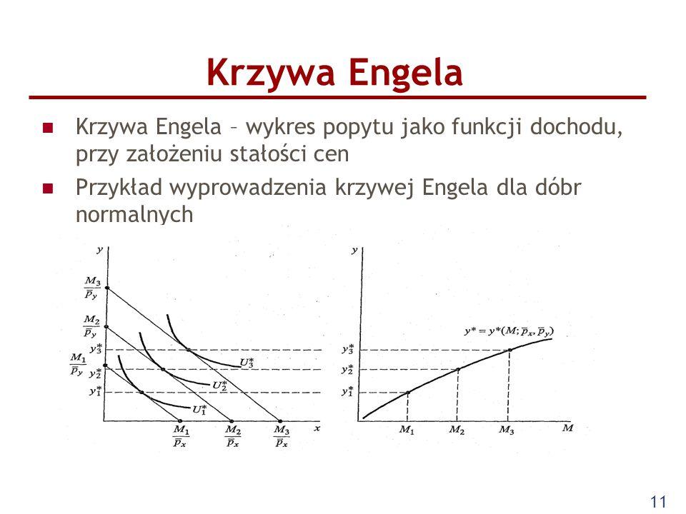 Krzywa Engela Krzywa Engela – wykres popytu jako funkcji dochodu, przy założeniu stałości cen.