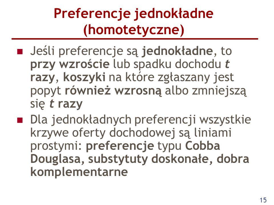 Preferencje jednokładne (homotetyczne)