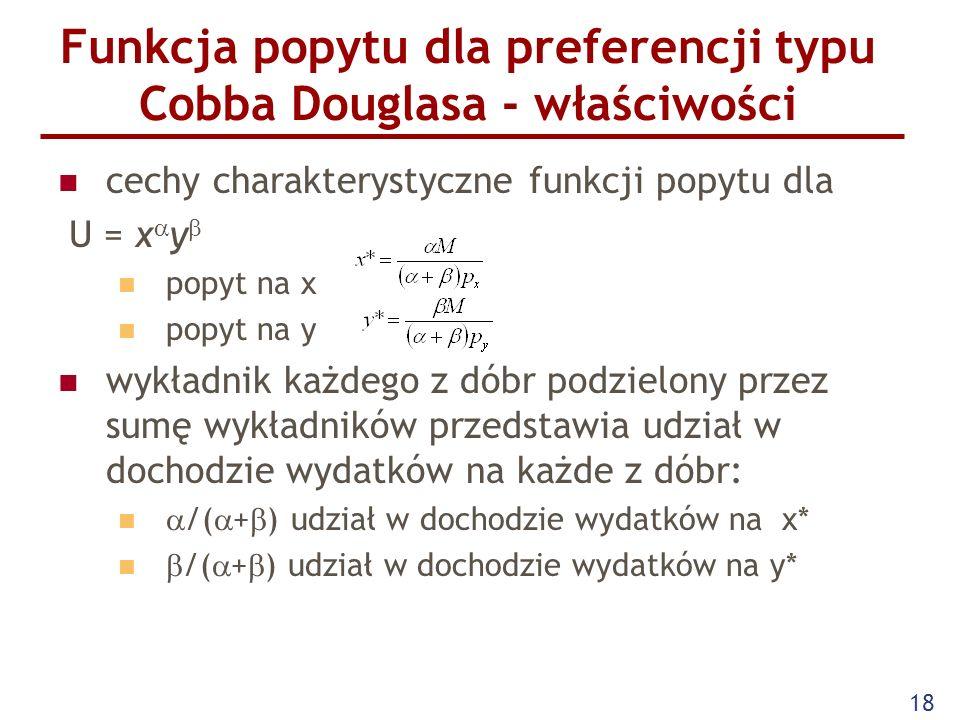 Funkcja popytu dla preferencji typu Cobba Douglasa - właściwości