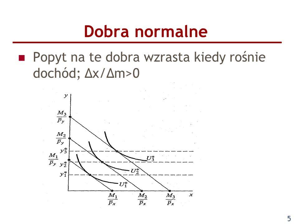 Dobra normalne Popyt na te dobra wzrasta kiedy rośnie dochód; Δx/Δm>0