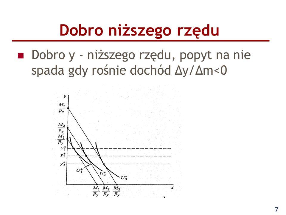 Dobro niższego rzędu Dobro y - niższego rzędu, popyt na nie spada gdy rośnie dochód Δy/Δm<0
