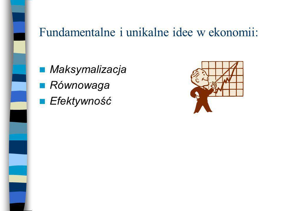 Fundamentalne i unikalne idee w ekonomii: