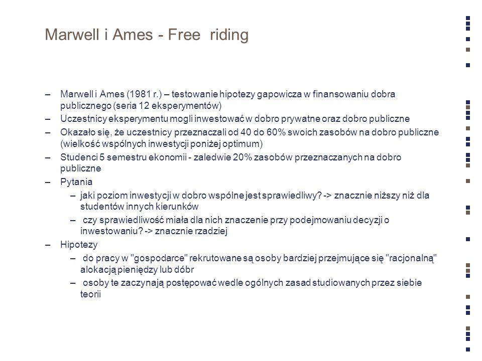 Marwell i Ames - Free riding