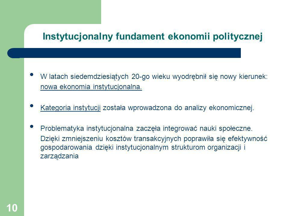 Instytucjonalny fundament ekonomii politycznej