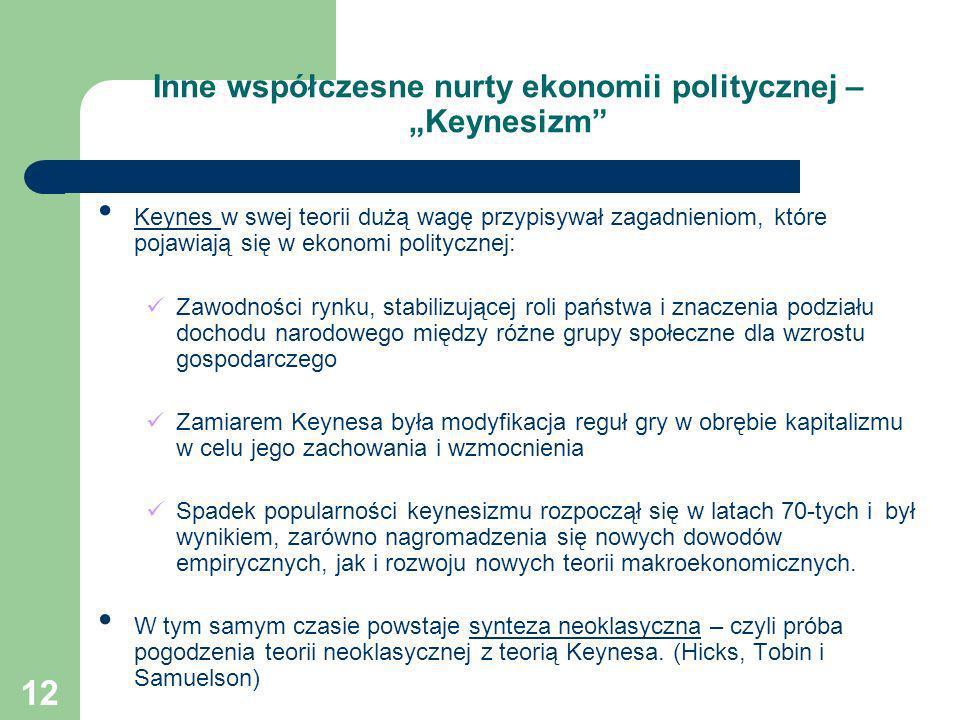 """Inne współczesne nurty ekonomii politycznej – """"Keynesizm"""