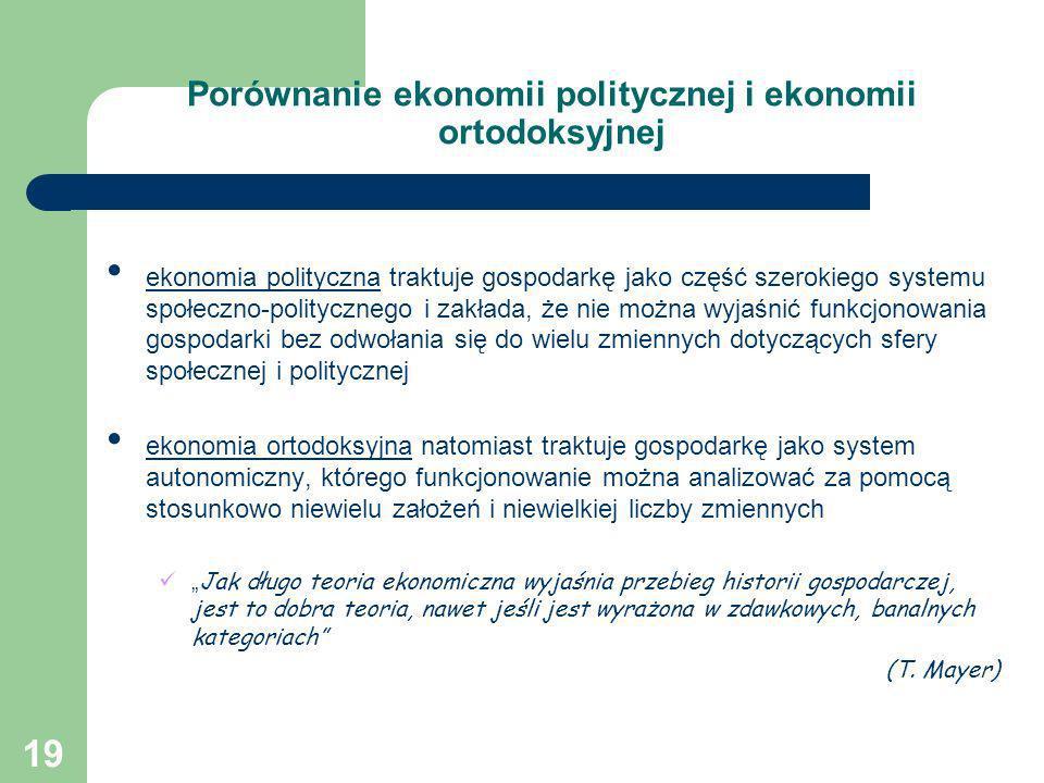 Porównanie ekonomii politycznej i ekonomii ortodoksyjnej