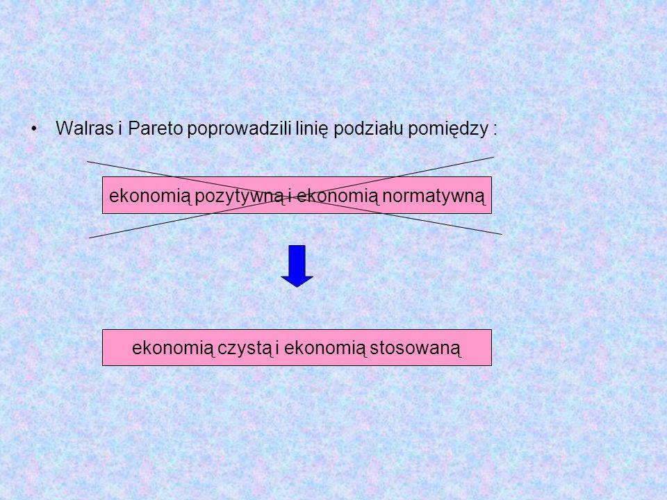 Walras i Pareto poprowadzili linię podziału pomiędzy :