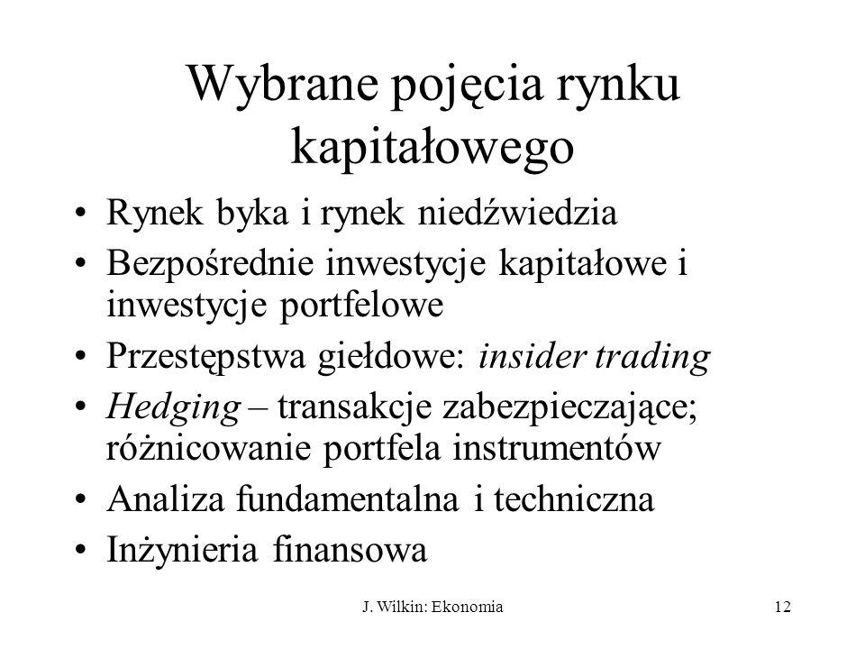 Wybrane pojęcia rynku kapitałowego