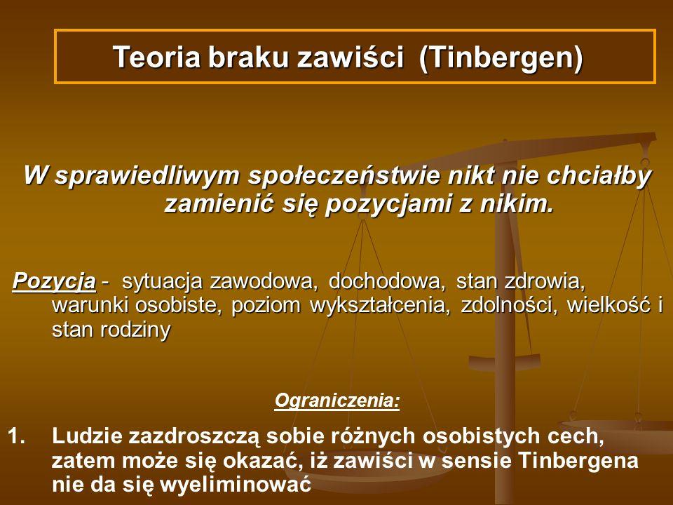 Teoria braku zawiści (Tinbergen)