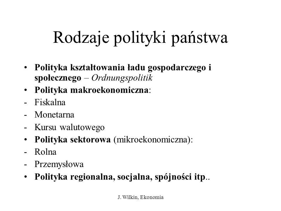 Rodzaje polityki państwa