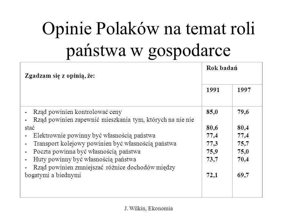 Opinie Polaków na temat roli państwa w gospodarce