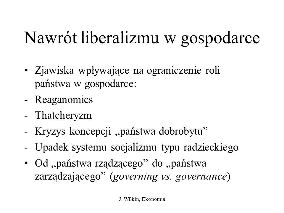 Nawrót liberalizmu w gospodarce