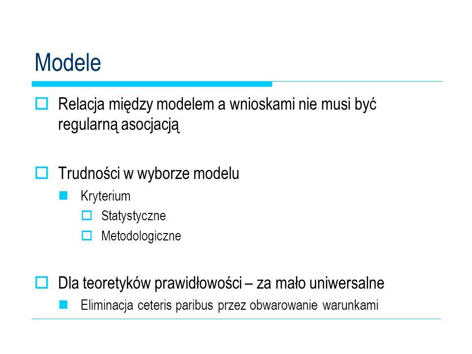 ModeleRelacja między modelem a wnioskami nie musi być regularną asocjacją. Trudności w wyborze modelu.