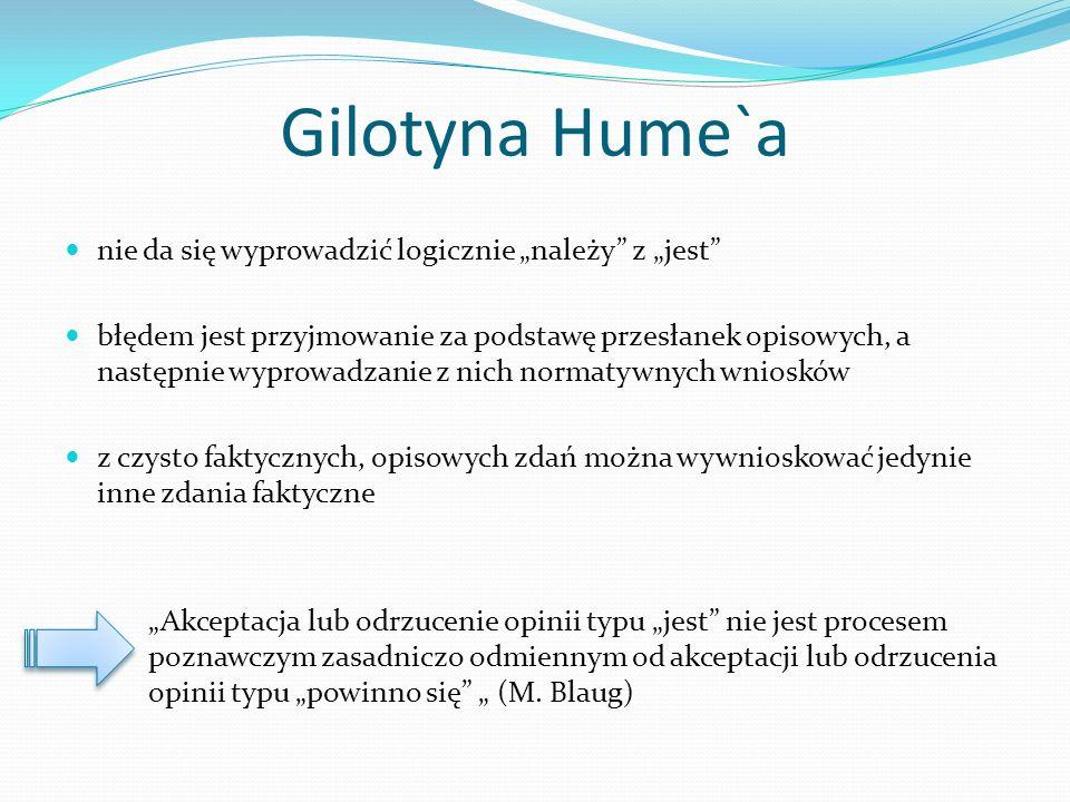 """Gilotyna Hume`a nie da się wyprowadzić logicznie """"należy z """"jest"""