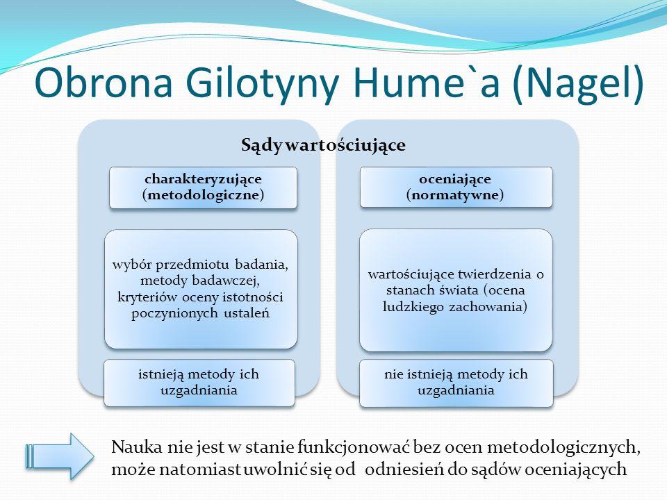 Obrona Gilotyny Hume`a (Nagel)