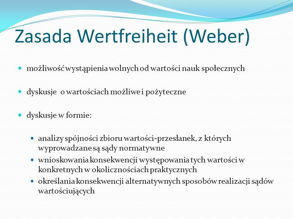 Zasada Wertfreiheit (Weber)