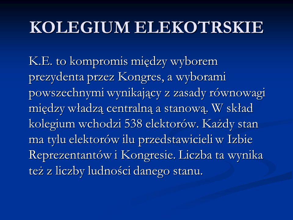 KOLEGIUM ELEKOTRSKIE