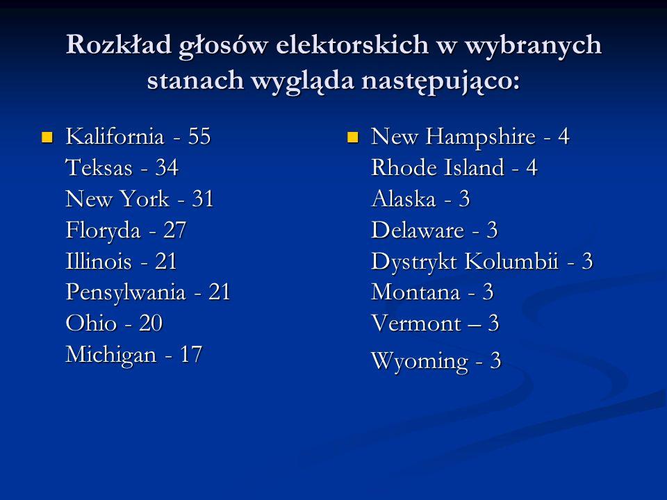 Rozkład głosów elektorskich w wybranych stanach wygląda następująco: