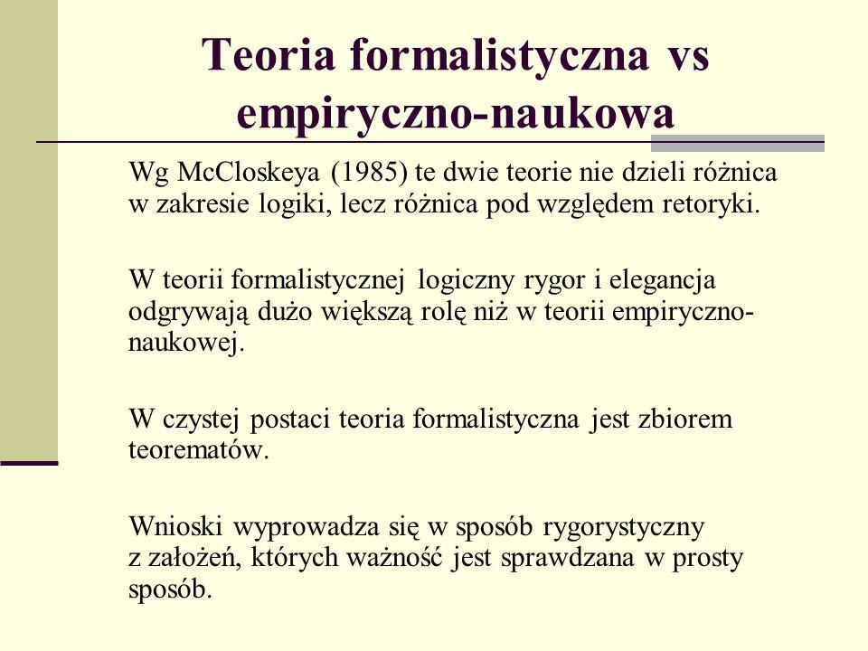 Teoria formalistyczna vs empiryczno-naukowa