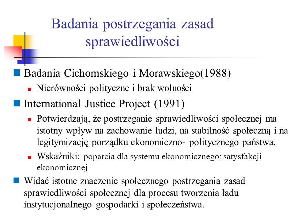 Badania postrzegania zasad sprawiedliwości
