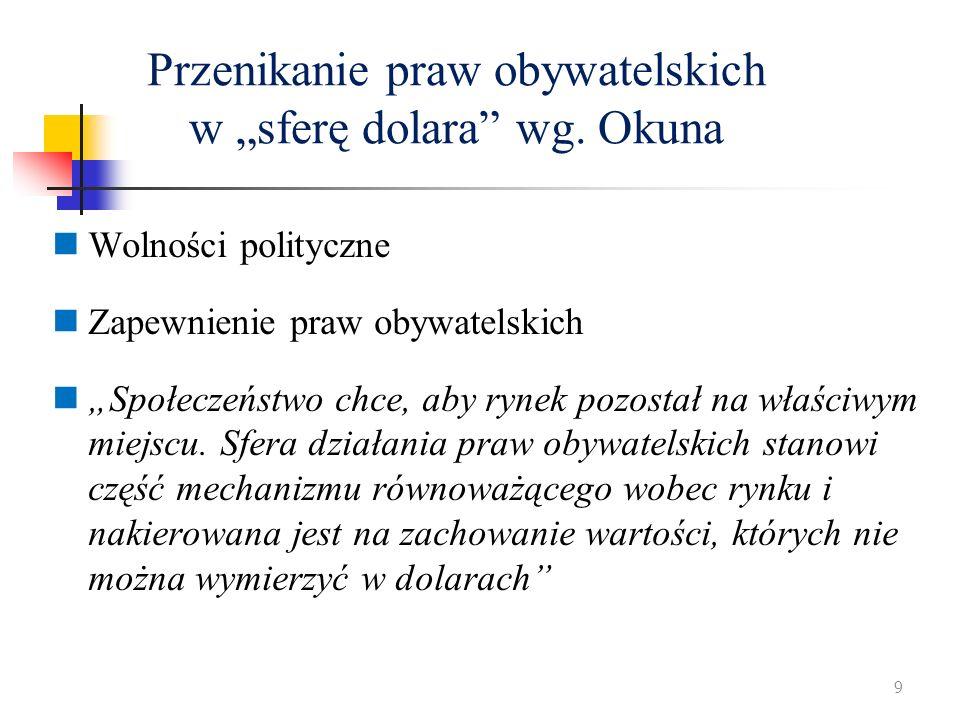 """Przenikanie praw obywatelskich w """"sferę dolara wg. Okuna"""