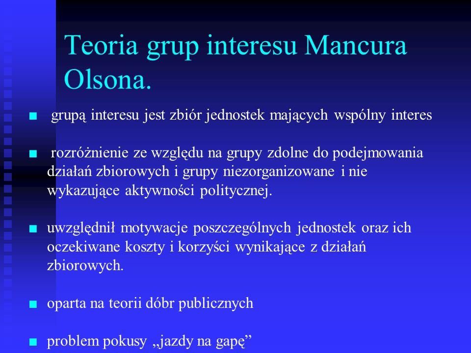Teoria grup interesu Mancura Olsona.