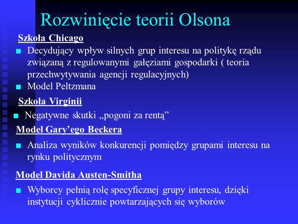 Rozwinięcie teorii Olsona