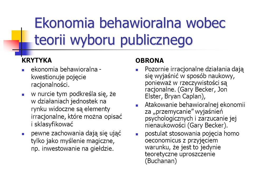 Ekonomia behawioralna wobec teorii wyboru publicznego