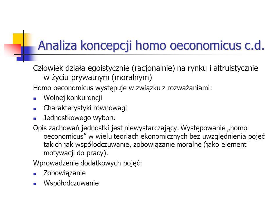 Analiza koncepcji homo oeconomicus c.d.