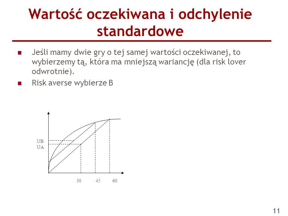 Wartość oczekiwana i odchylenie standardowe